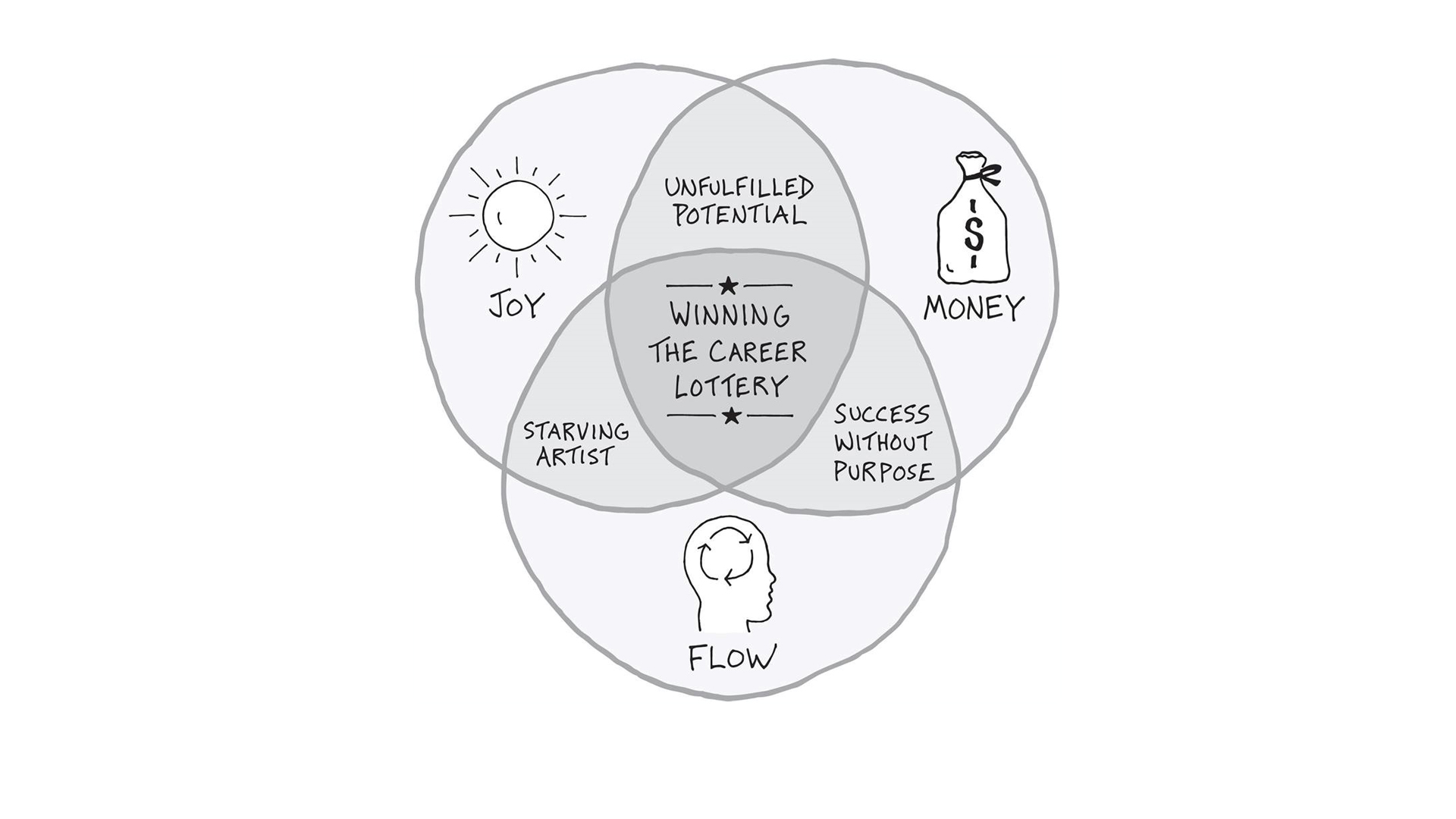 How-to-Win-the-Career-Lottery_HERO