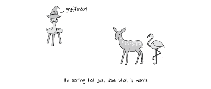 an illustrated guide to personality tests