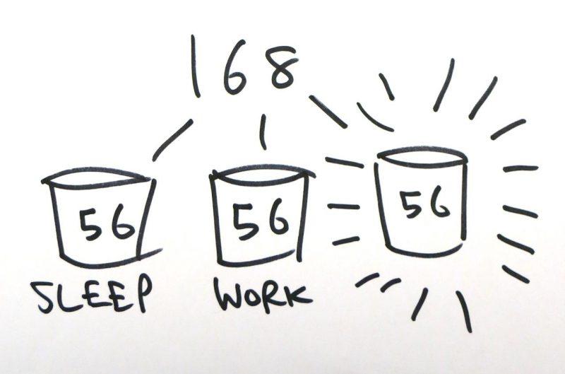 three 56-hour buckets